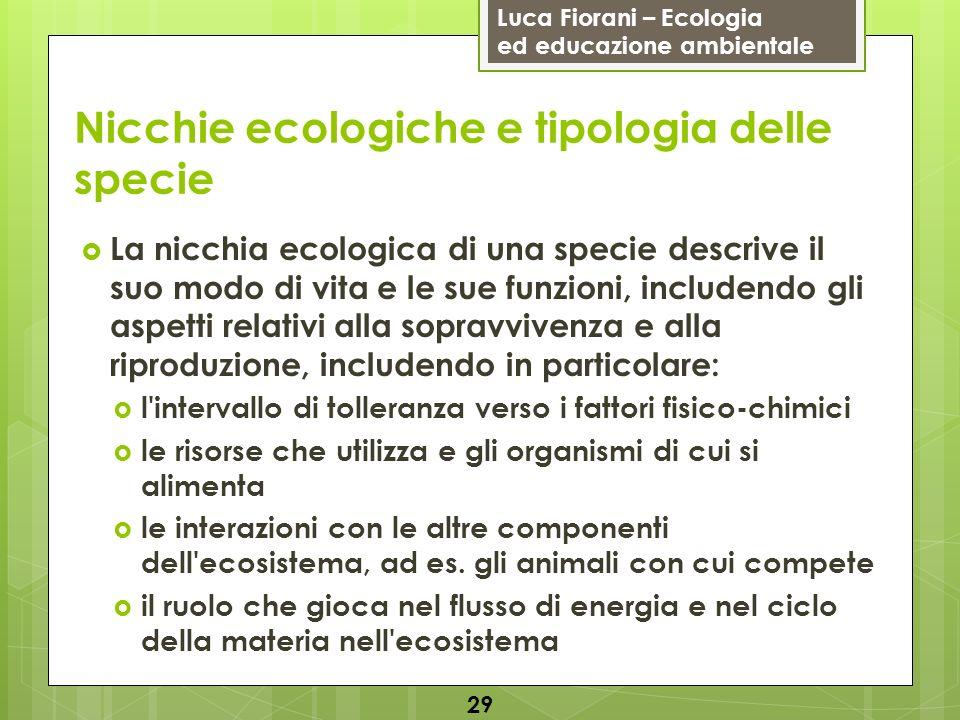 Luca Fiorani – Ecologia ed educazione ambientale Nicchie ecologiche e tipologia delle specie 29 La nicchia ecologica di una specie descrive il suo mod