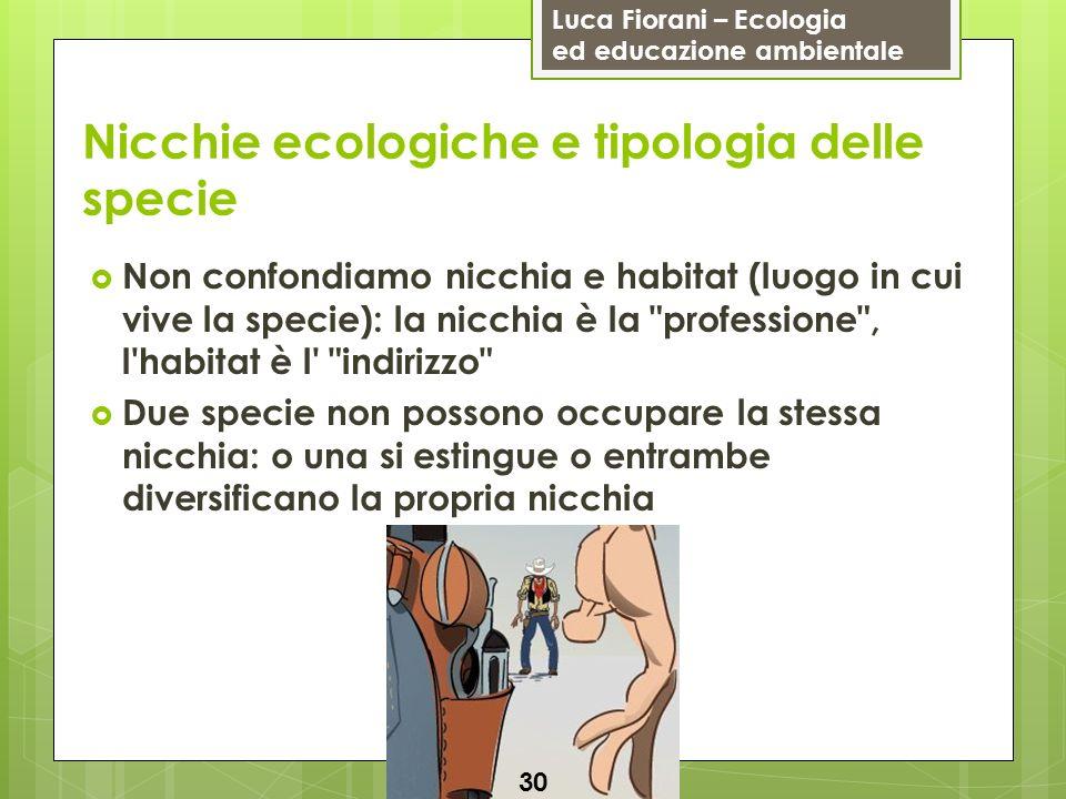 Luca Fiorani – Ecologia ed educazione ambientale Nicchie ecologiche e tipologia delle specie 30 Non confondiamo nicchia e habitat (luogo in cui vive l