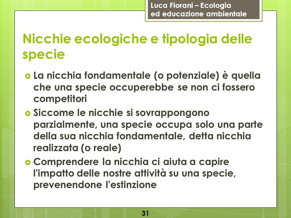 Luca Fiorani – Ecologia ed educazione ambientale Nicchie ecologiche e tipologia delle specie 31 La nicchia fondamentale (o potenziale) è quella che un