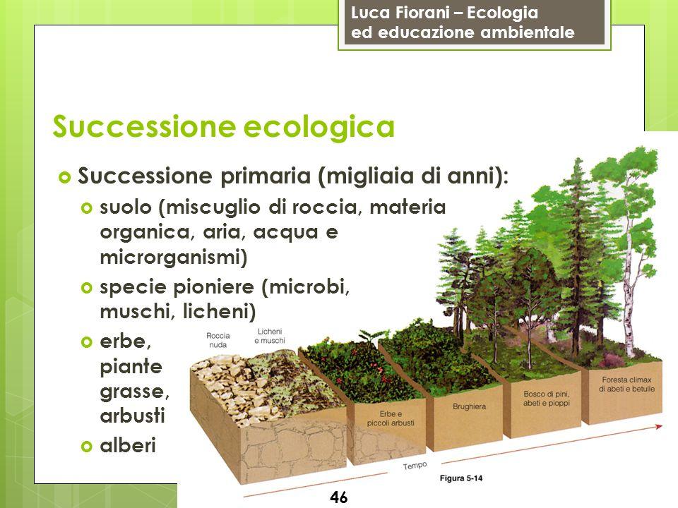 Luca Fiorani – Ecologia ed educazione ambientale Successione ecologica 47 Successione secondaria (resta il suolo): specie pioniere (poche settimane) es.: aree disboscate, coltivate e abbandonate