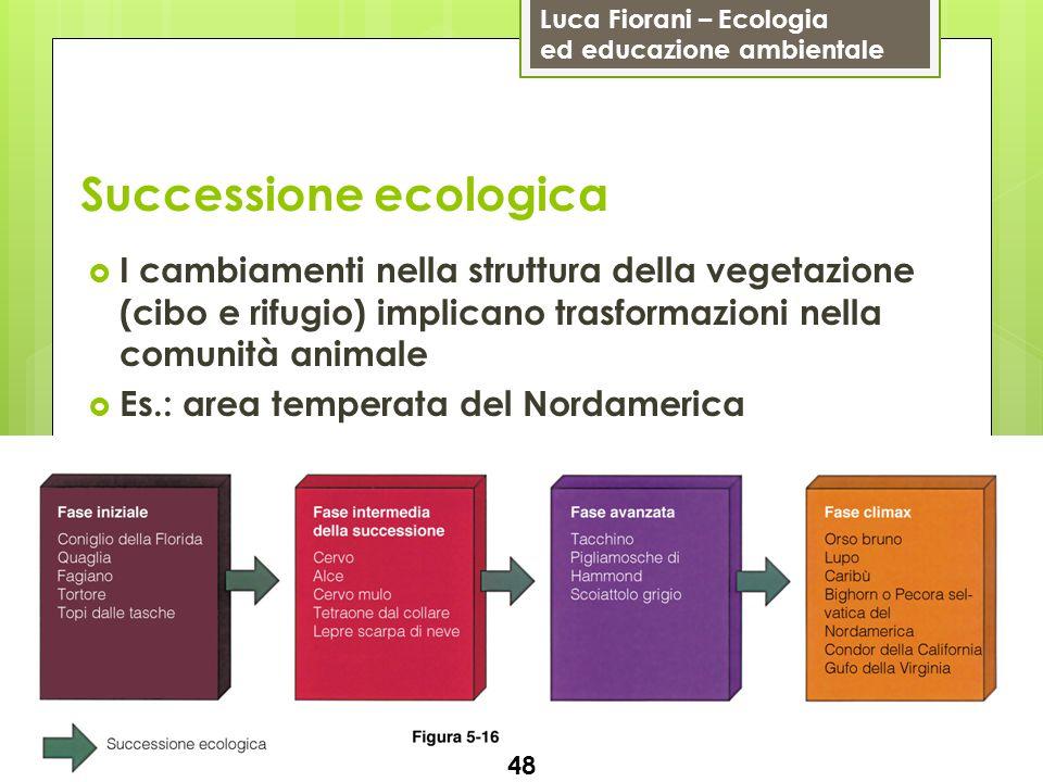 Luca Fiorani – Ecologia ed educazione ambientale Successione ecologica 48 I cambiamenti nella struttura della vegetazione (cibo e rifugio) implicano t