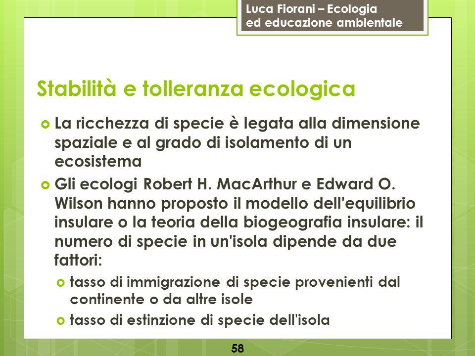 Luca Fiorani – Ecologia ed educazione ambientale Stabilità e tolleranza ecologica 58 La ricchezza di specie è legata alla dimensione spaziale e al gra