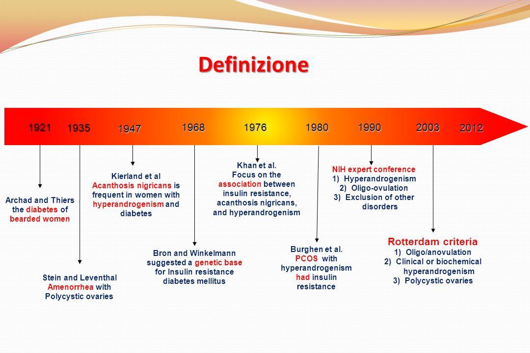 Segni clinici Diagnosi irsutismo eccessiva crescita pilifera con distribuzione di tipo maschile in zone del corpo normalmente glabre.