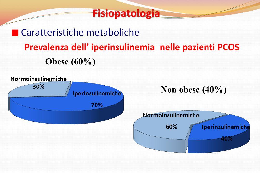 Prevalenza dell iperinsulinemia nelle pazienti PCOS Non obese (40%) Obese (60%) Normoinsulinemiche 60% Iperinsulinemiche 40% Normoinsulinemiche 30% Iperinsulinemiche 70% Caratteristiche metaboliche Fisiopatologia
