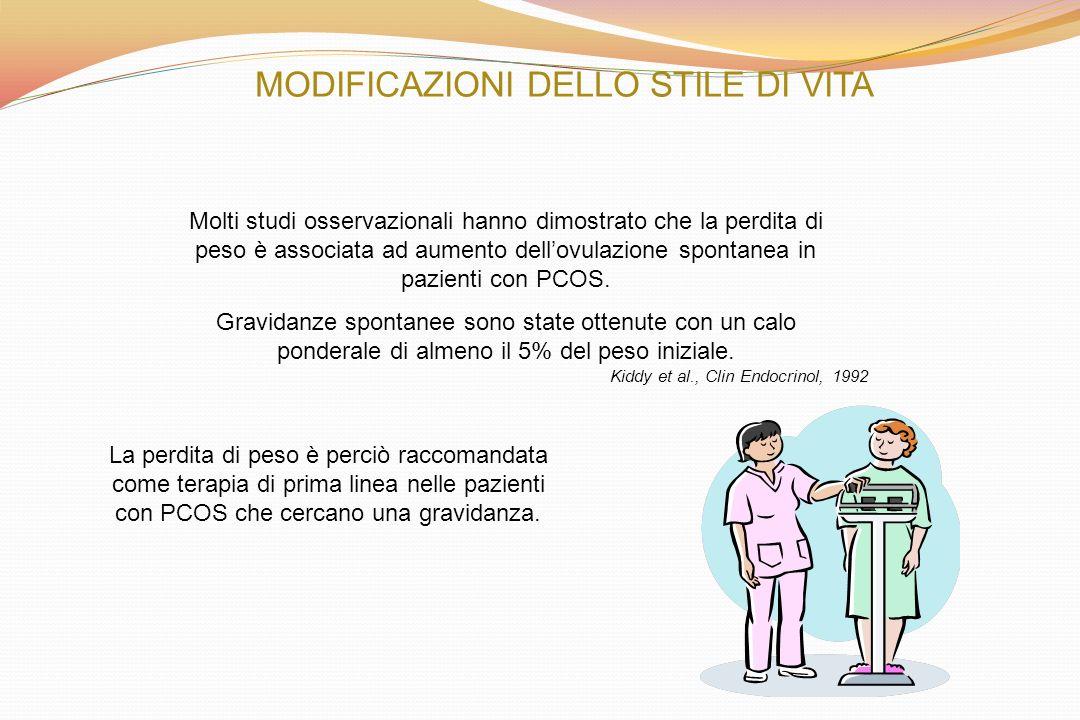 MODIFICAZIONI DELLO STILE DI VITA La perdita di peso è perciò raccomandata come terapia di prima linea nelle pazienti con PCOS che cercano una gravidanza.