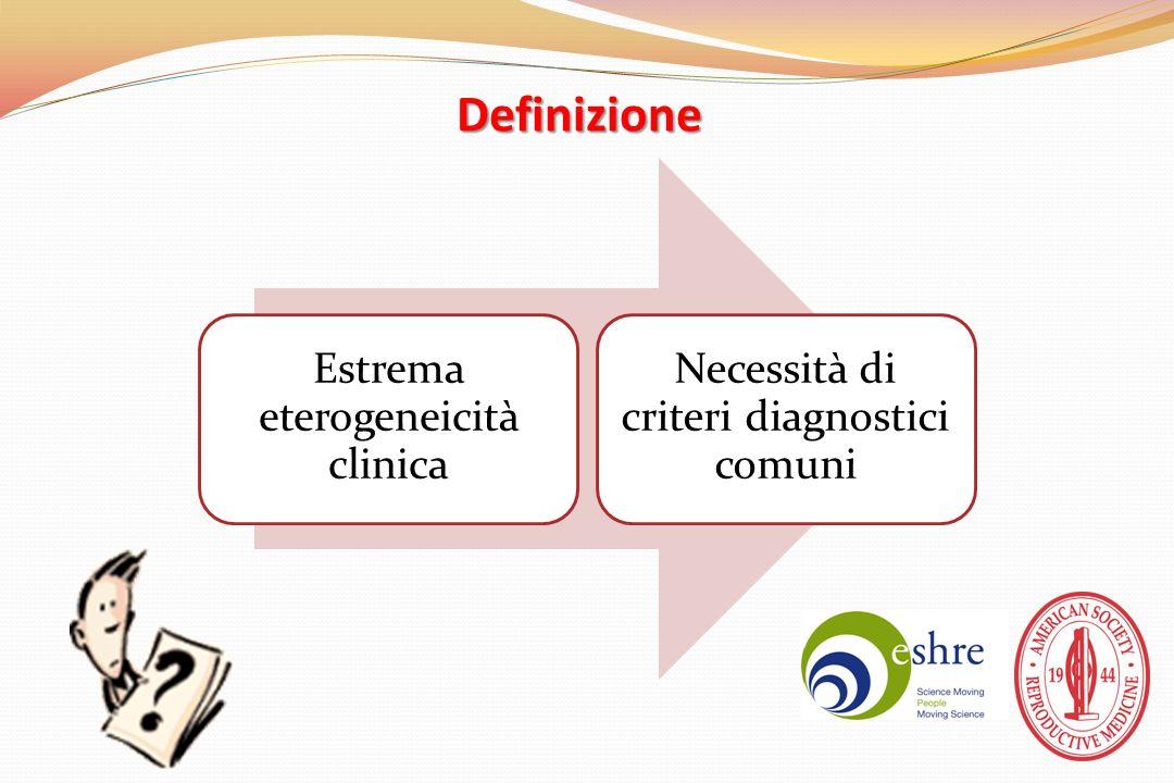 Presenza di 1 + 2: 1.Anovulazione cronica 2.Segni clinici e/o biochimici di iperandrogenismo esclusione di altre condizioni endocrine che possano simularne il quadro clinico Anovulationhyperandrogenism