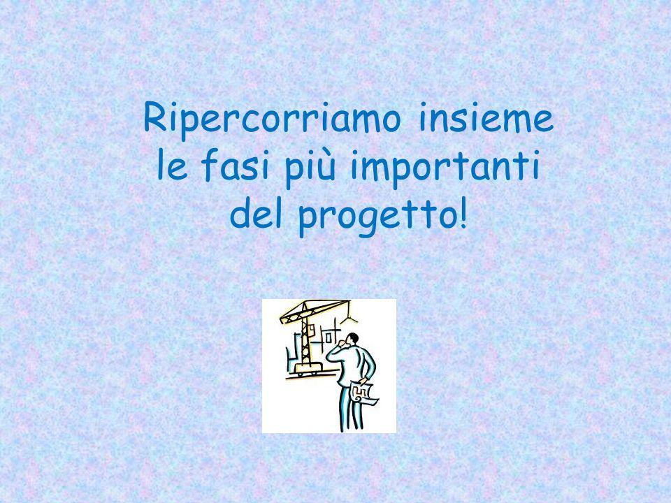 Ripercorriamo insieme le fasi più importanti del progetto!