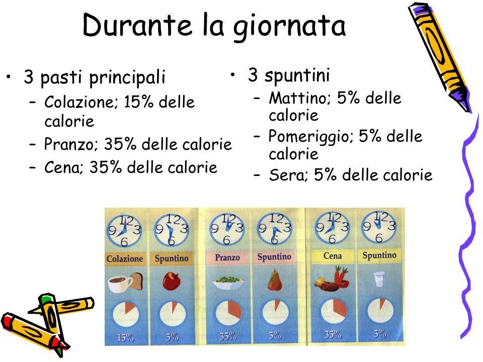 Durante la giornata 3 pasti principali –Colazione; 15% delle calorie –Pranzo; 35% delle calorie –Cena; 35% delle calorie 3 spuntini –Mattino; 5% delle