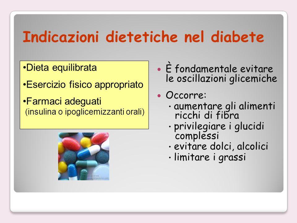 Indicazioni dietetiche nel diabete È fondamentale evitare le oscillazioni glicemiche Occorre: aumentare gli alimenti ricchi di fibra privilegiare i glucidi complessi evitare dolci, alcolici limitare i grassi Dieta equilibrata Esercizio fisico appropriato Farmaci adeguati (insulina o ipoglicemizzanti orali)