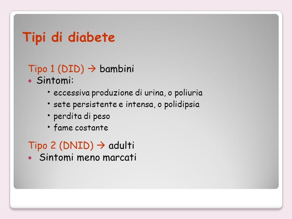 Tipi di diabete Tipo 1 (DID) bambini Sintomi: eccessiva produzione di urina, o poliuria sete persistente e intensa, o polidipsia perdita di peso fame costante Tipo 2 (DNID) adulti Sintomi meno marcati