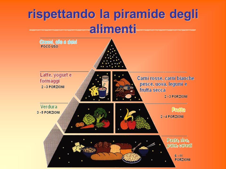 rispettando la piramide degli alimenti