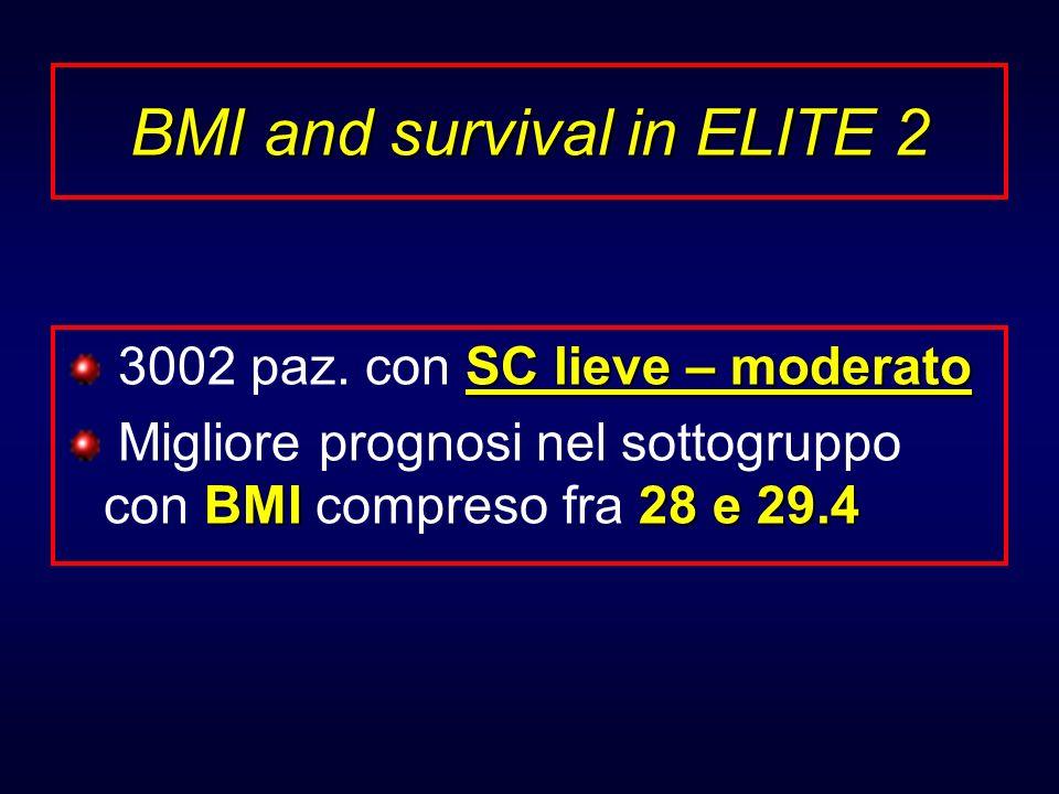 BMI and survival in ELITE 2 SC lieve – moderato 3002 paz. con SC lieve – moderato BMI28 e 29.4 Migliore prognosi nel sottogruppo con BMI compreso fra
