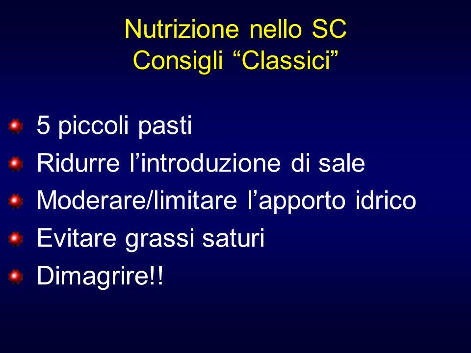 Nutrizione nello SC Consigli Classici 5 piccoli pasti Ridurre lintroduzione di sale Moderare/limitare lapporto idrico Evitare grassi saturi Dimagrire!