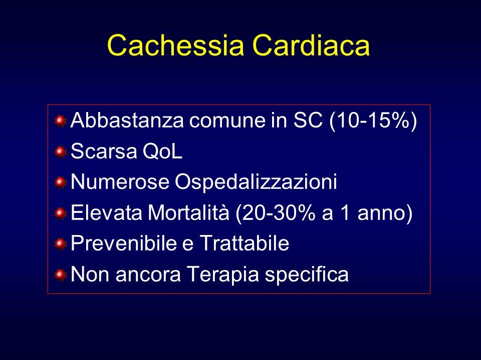 Cachessia Cardiaca Abbastanza comune in SC (10-15%) Scarsa QoL Numerose Ospedalizzazioni Elevata Mortalità (20-30% a 1 anno) Prevenibile e Trattabile