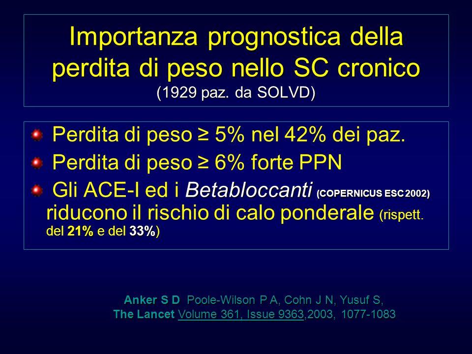 Importanza prognostica della perdita di peso nello SC cronico (1929 paz. da SOLVD) Perdita di peso 5% nel 42% dei paz. Perdita di peso 6% forte PPN Be