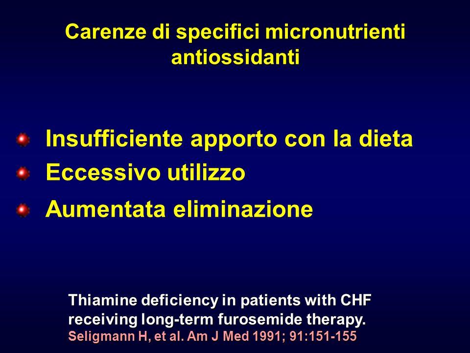Carenze di specifici micronutrienti antiossidanti Insufficiente apporto con la dieta Eccessivo utilizzo Aumentata eliminazione Thiamine deficiency in