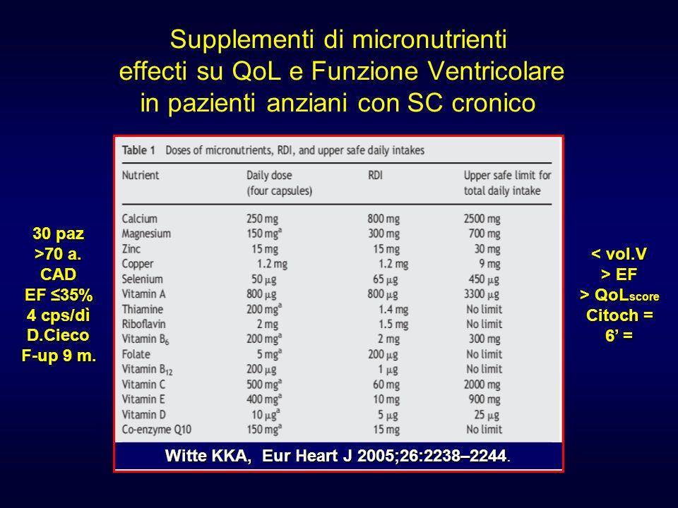 Supplementi di micronutrienti effecti su QoL e Funzione Ventricolare in pazienti anziani con SC cronico Witte KKA, Eur Heart J 2005;26:2238–2244 Witte