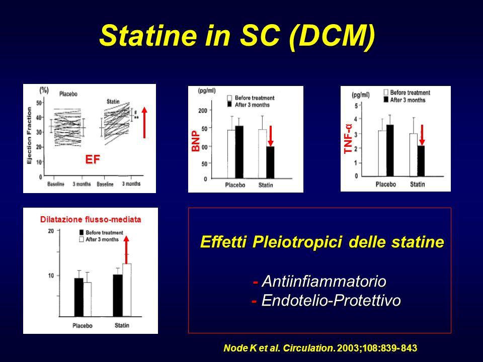 Statine in SC (DCM) Node K et al. Circulation. 2003;108:839- 843 BNP EF TNF- α Dilatazione flusso-mediata Effetti Pleiotropici delle statine Effetti P