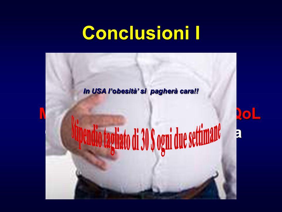 Conclusioni I STATO NUTRIZIONALE E SC Muscolo= Forma fisica/QoL GrassoSopravvivenza Muscolo = Forma fisica/QoL Grasso = Sopravvivenza In USA lobesità