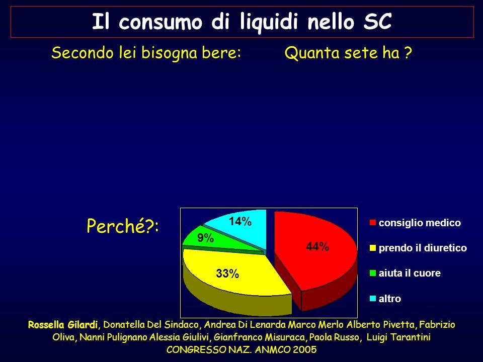 Il consumo di liquidi nello SC Secondo lei bisogna bere: Quanta sete ha ? Perché?: 33% 9% 14% 44% consiglio medico prendo il diuretico aiuta il cuore