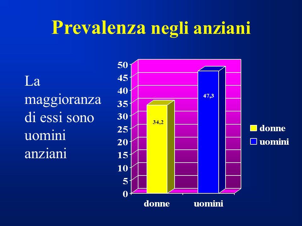 La maggioranza di essi sono uomini anziani Prevalenza negli anziani 34,2 47,3