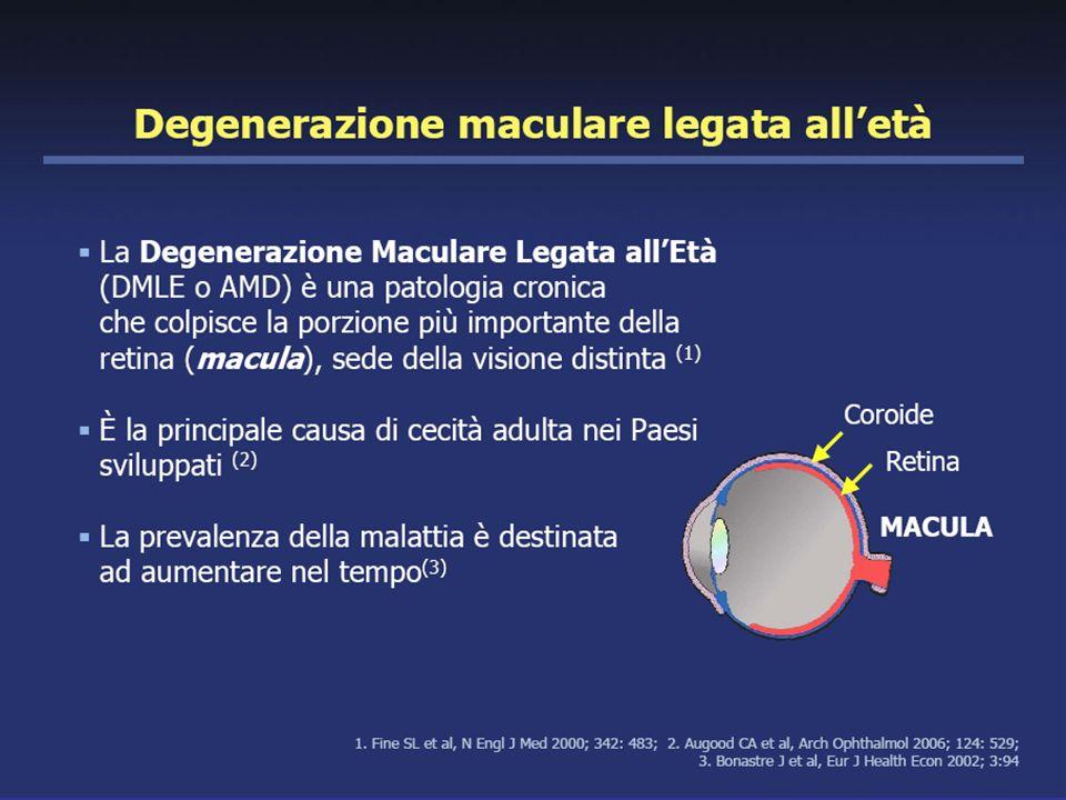 La Degenerazione Maculare Senile(AMD) è la principale causa di cecità legale nei pazienti di età > 60 anni 2 Varianti: ATROFICA ESSUDATIVA 20% dei paz.