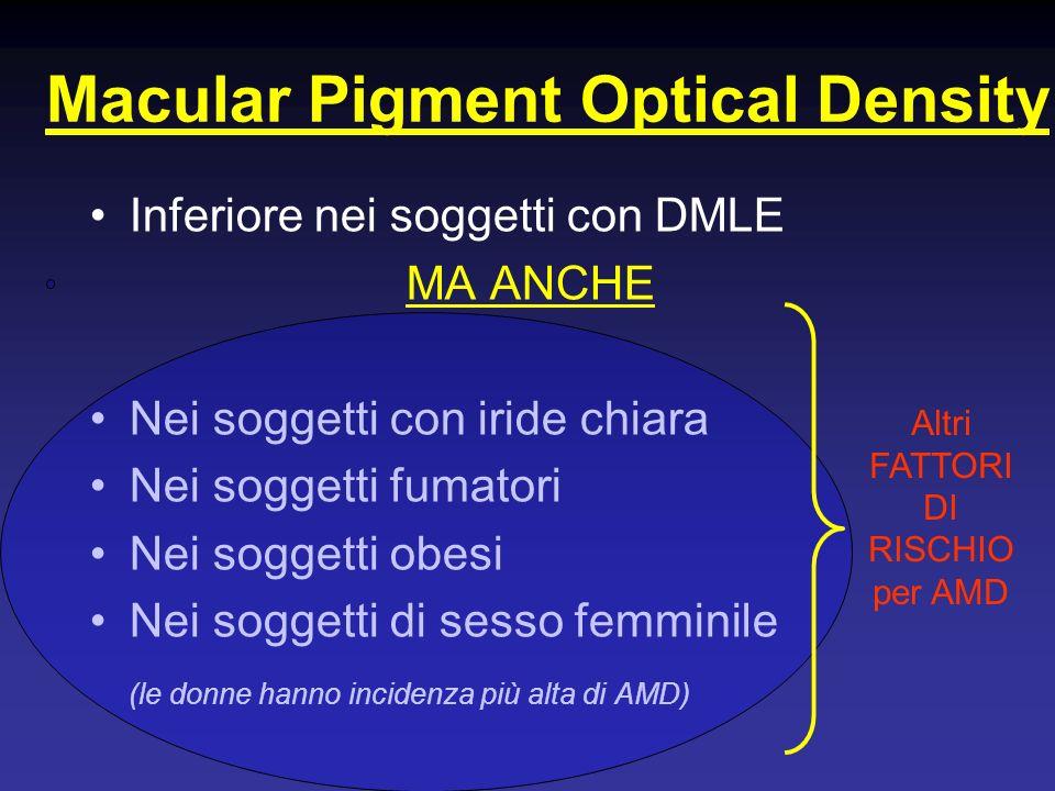Macular Pigment Optical Density Inferiore nei soggetti con DMLE MA ANCHE Nei soggetti con iride chiara Nei soggetti fumatori Nei soggetti obesi Nei so