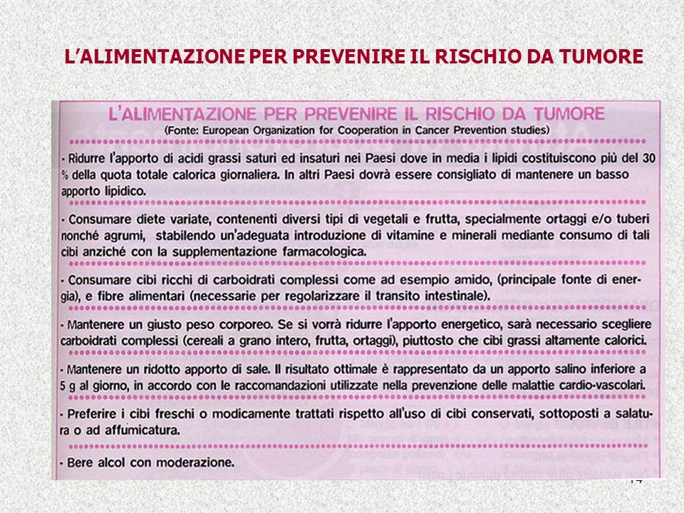 14 LALIMENTAZIONE PER PREVENIRE IL RISCHIO DA TUMORE