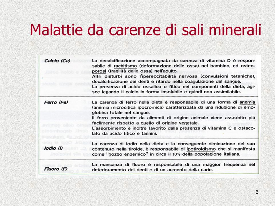 6 Malattie da carenze di vitamine