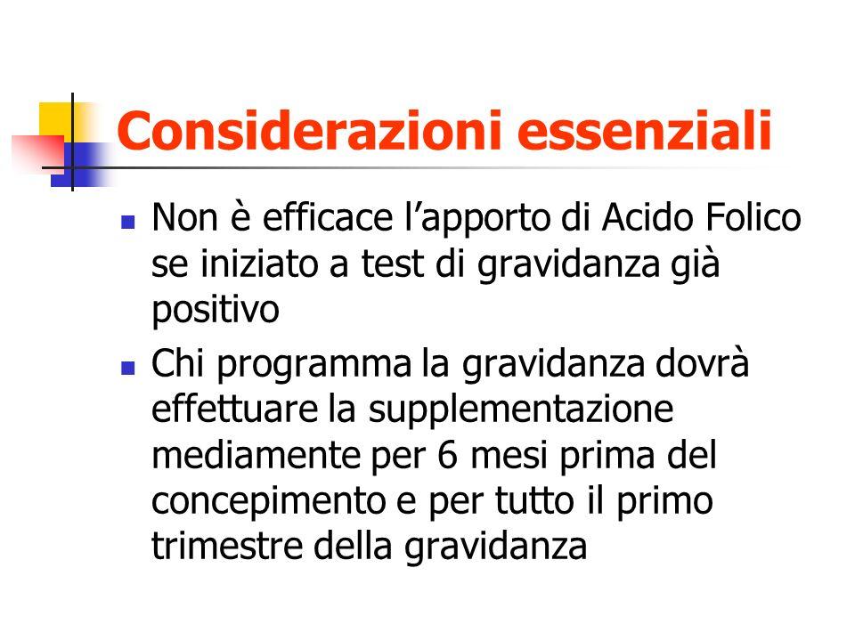 Considerazioni essenziali Non è efficace lapporto di Acido Folico se iniziato a test di gravidanza già positivo Chi programma la gravidanza dovrà effe