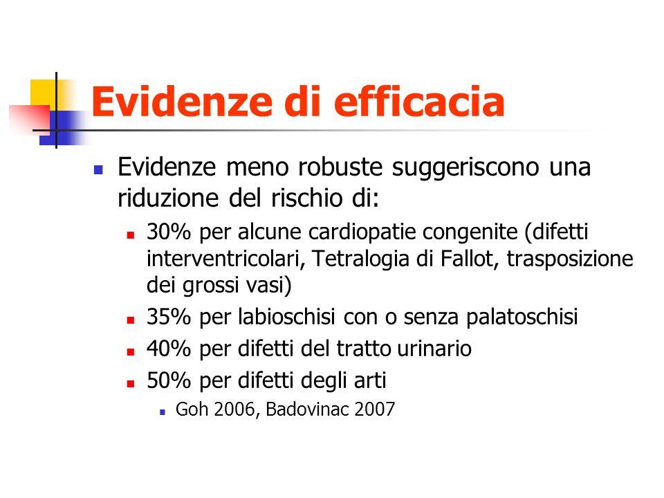 Evidenze di efficacia Evidenze meno robuste suggeriscono una riduzione del rischio di: 30% per alcune cardiopatie congenite (difetti interventricolari