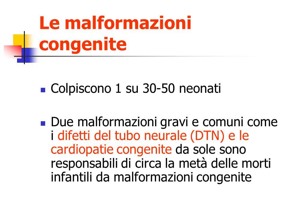 Le malformazioni congenite Colpiscono 1 su 30-50 neonati Due malformazioni gravi e comuni come i difetti del tubo neurale (DTN) e le cardiopatie conge