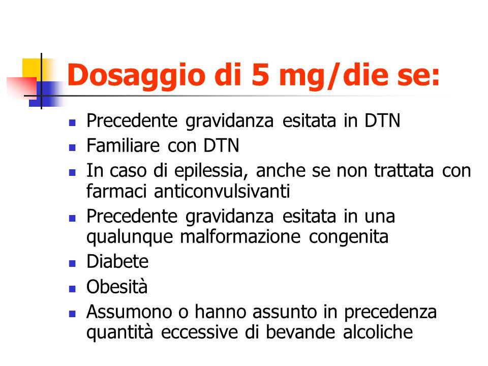 Dosaggio di 5 mg/die se: Precedente gravidanza esitata in DTN Familiare con DTN In caso di epilessia, anche se non trattata con farmaci anticonvulsiva