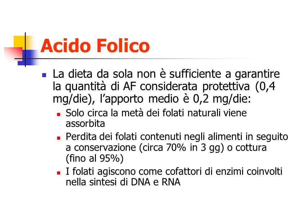 Acido Folico La dieta da sola non è sufficiente a garantire la quantità di AF considerata protettiva (0,4 mg/die), lapporto medio è 0,2 mg/die: Solo c