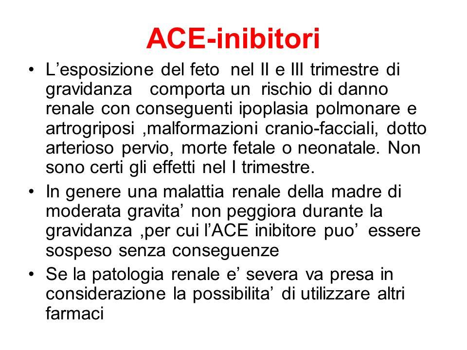 ACE-inibitori Lesposizione del feto nel II e III trimestre di gravidanza comporta un rischio di danno renale con conseguenti ipoplasia polmonare e art