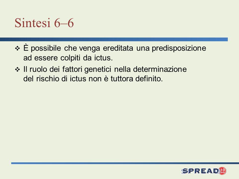Sintesi 6–6 È possibile che venga ereditata una predisposizione ad essere colpiti da ictus.