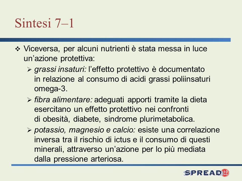 Sintesi 7–1 Viceversa, per alcuni nutrienti è stata messa in luce unazione protettiva: grassi insaturi: leffetto protettivo è documentato in relazione al consumo di acidi grassi poliinsaturi omega-3.