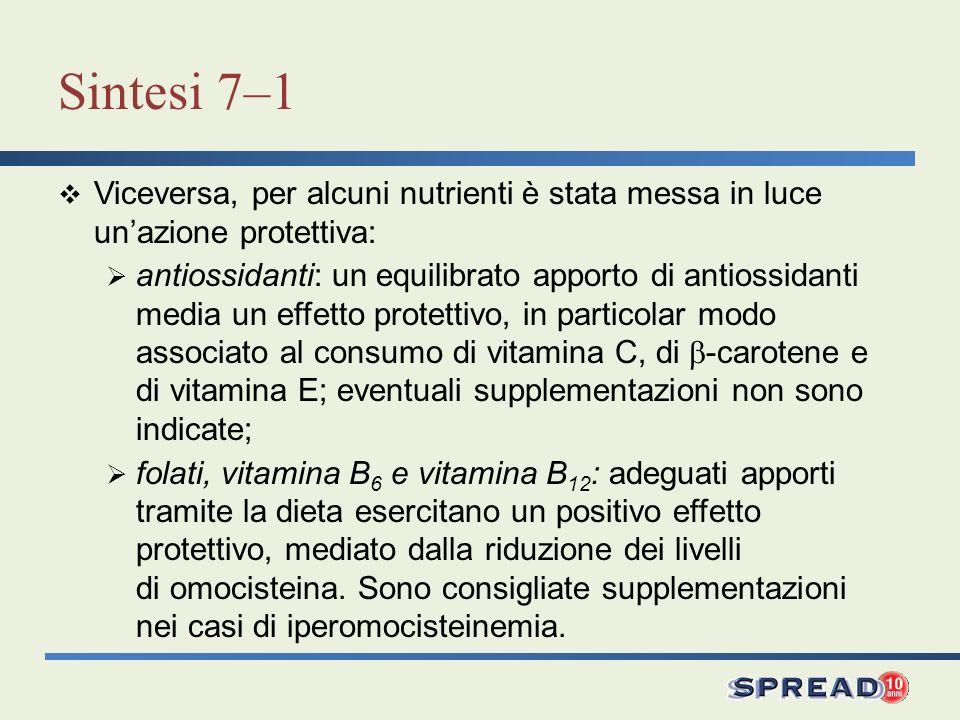 Sintesi 7–1 Viceversa, per alcuni nutrienti è stata messa in luce unazione protettiva: antiossidanti: un equilibrato apporto di antiossidanti media un effetto protettivo, in particolar modo associato al consumo di vitamina C, di -carotene e di vitamina E; eventuali supplementazioni non sono indicate; folati, vitamina B 6 e vitamina B 12 : adeguati apporti tramite la dieta esercitano un positivo effetto protettivo, mediato dalla riduzione dei livelli di omocisteina.