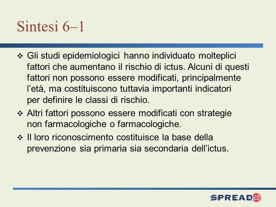 Sintesi 6–7 I fattori di rischio interagiscono in modo fattoriale e il rischio di ictus aumenta più che proporzionalmente al numero dei fattori presenti, anche quando il rischio attribuibile a ciascuno di essi sia limitato (purché statisticamente significativo).