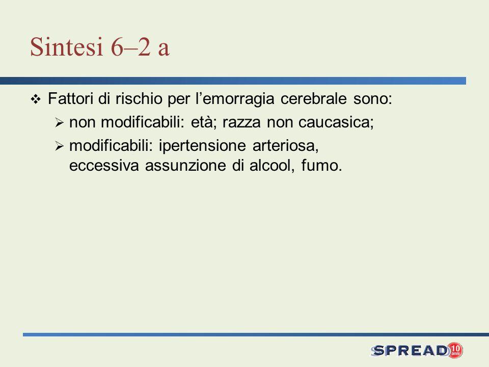 Sintesi 6–2 a Fattori di rischio per lemorragia cerebrale sono: non modificabili: età; razza non caucasica; modificabili: ipertensione arteriosa, eccessiva assunzione di alcool, fumo.
