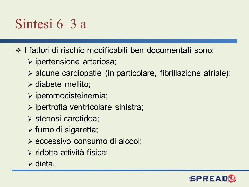 Sintesi 6–3 a I fattori di rischio modificabili ben documentati sono: ipertensione arteriosa; alcune cardiopatie (in particolare, fibrillazione atriale); diabete mellito; iperomocisteinemia; ipertrofia ventricolare sinistra; stenosi carotidea; fumo di sigaretta; eccessivo consumo di alcool; ridotta attività fisica; dieta.