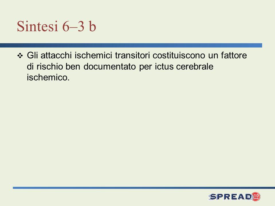 Sintesi 6–4 a Sono stati descritti altri fattori che probabilmente aumentano il rischio di ictus ma che al momento non appaiono completamente documentati come fattori indipendenti di rischio.