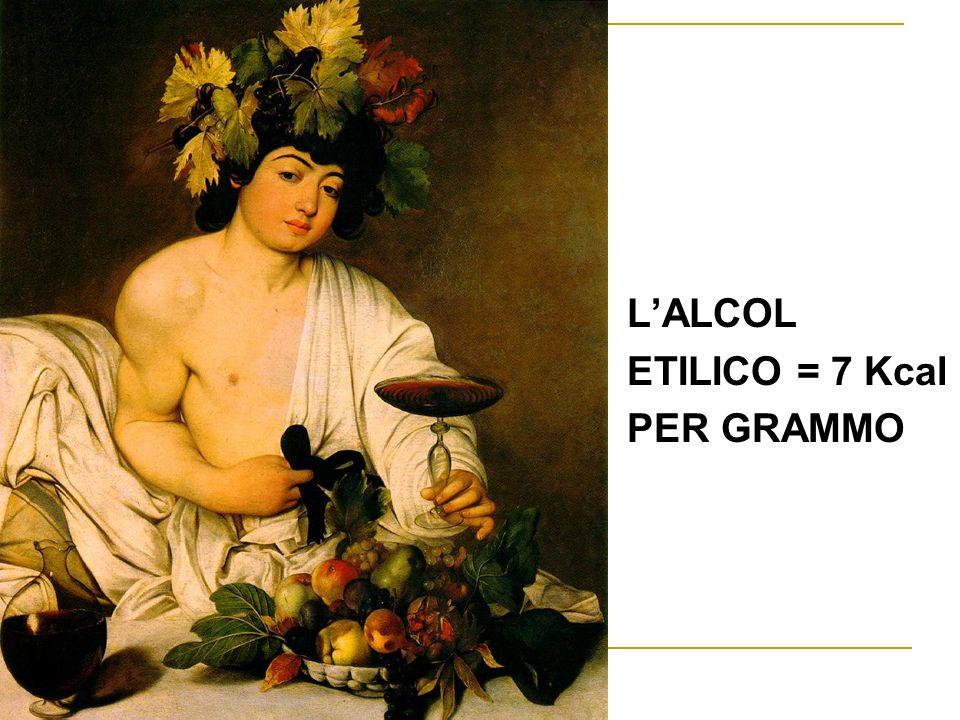 LALCOL ETILICO = 7 Kcal PER GRAMMO