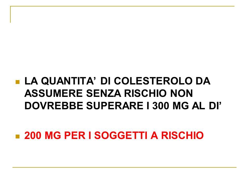LA QUANTITA DI COLESTEROLO DA ASSUMERE SENZA RISCHIO NON DOVREBBE SUPERARE I 300 MG AL DI 200 MG PER I SOGGETTI A RISCHIO