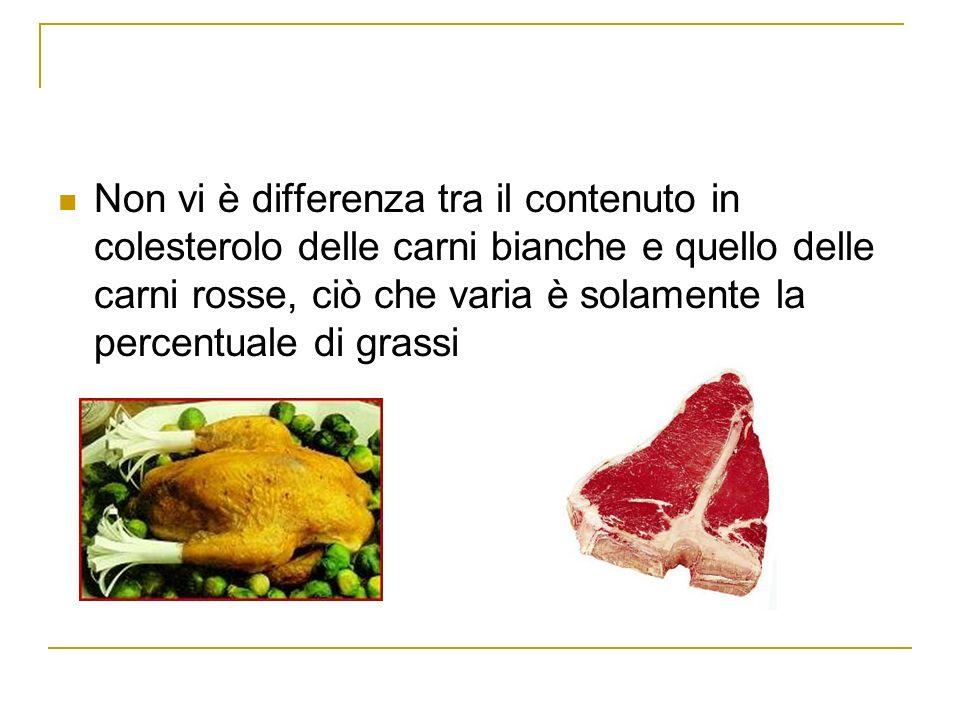 Non vi è differenza tra il contenuto in colesterolo delle carni bianche e quello delle carni rosse, ciò che varia è solamente la percentuale di grassi
