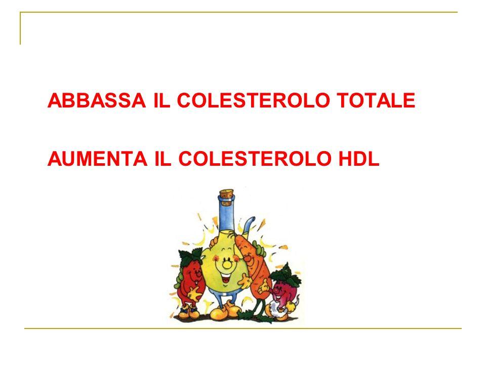ABBASSA IL COLESTEROLO TOTALE AUMENTA IL COLESTEROLO HDL