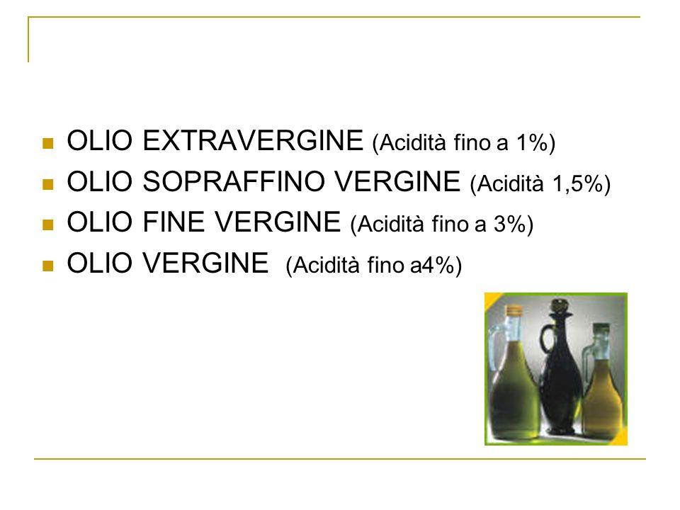 OLIO EXTRAVERGINE (Acidità fino a 1%) OLIO SOPRAFFINO VERGINE (Acidità 1,5%) OLIO FINE VERGINE (Acidità fino a 3%) OLIO VERGINE (Acidità fino a4%)
