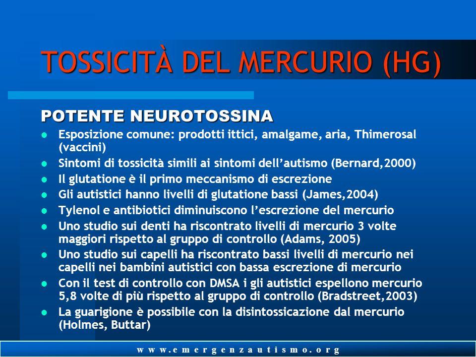 w w w. e m e r g e n z a u t i s m o. o r g CO-FATTORI CAUSE SCATENANTI BIOLOGICHE E IMMUNOLOGICHE Virus (morbillo, varicella, polio, CMV) (Viral mode