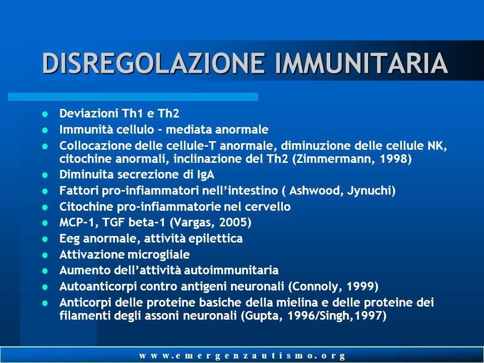 w w w. e m e r g e n z a u t i s m o. o r g DISFUNZIONE GASTROINTESTINALE Maldigestione Diminuita attività degli enzimi digestivi (Horvath, 1999. Buie