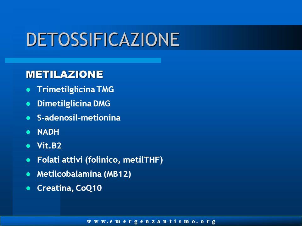 w w w. e m e r g e n z a u t i s m o. o r g DETOSSIFICAZIONE VIE DI SUPPORTO ALLA DETOSSIFICAZIONE Metilazione Sulfatazione Coniugazione della glicina